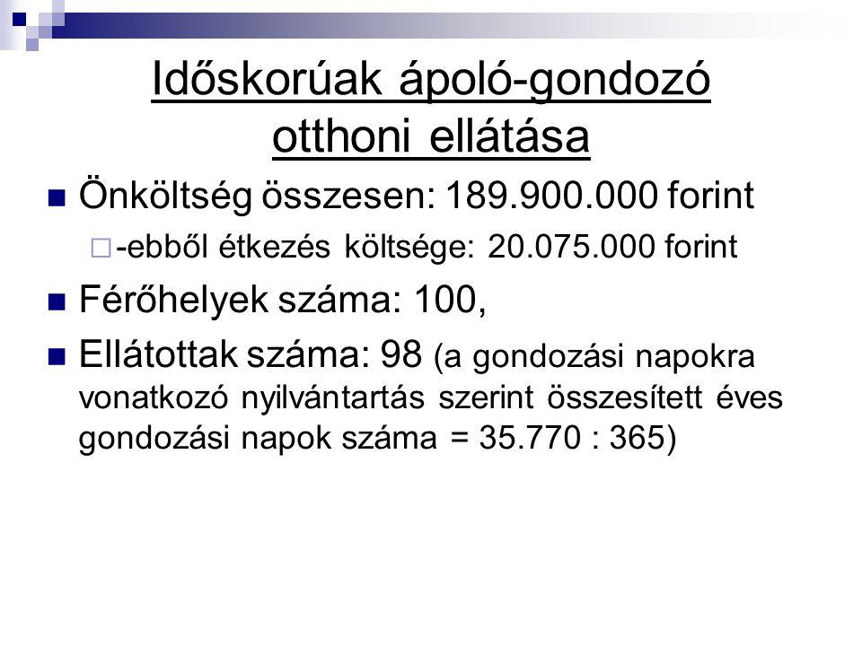 Időskorúak ápoló-gondozó otthoni ellátása Önköltség összesen: 189.900.000 forint  -ebből étkezés költsége: 20.075.000 forint Férőhelyek száma: 100, E