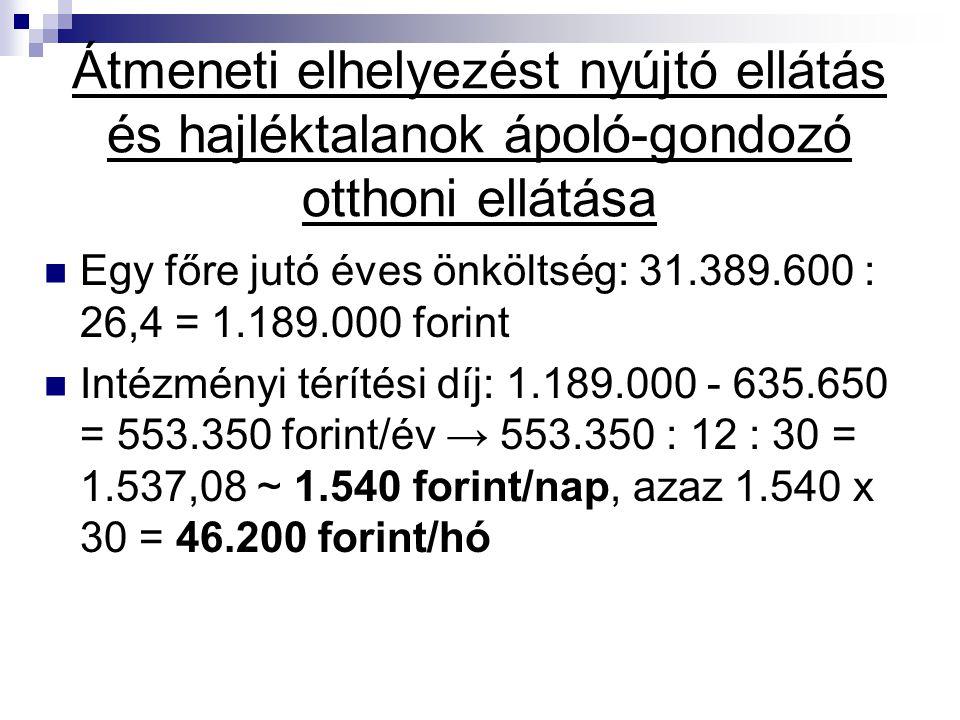 Átmeneti elhelyezést nyújtó ellátás és hajléktalanok ápoló-gondozó otthoni ellátása Egy főre jutó éves önköltség: 31.389.600 : 26,4 = 1.189.000 forint
