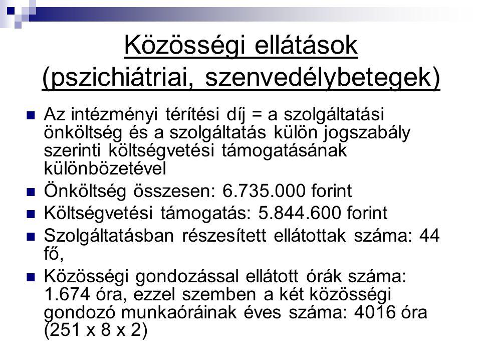 Közösségi ellátások (pszichiátriai, szenvedélybetegek) Az intézményi térítési díj = a szolgáltatási önköltség és a szolgáltatás külön jogszabály szeri