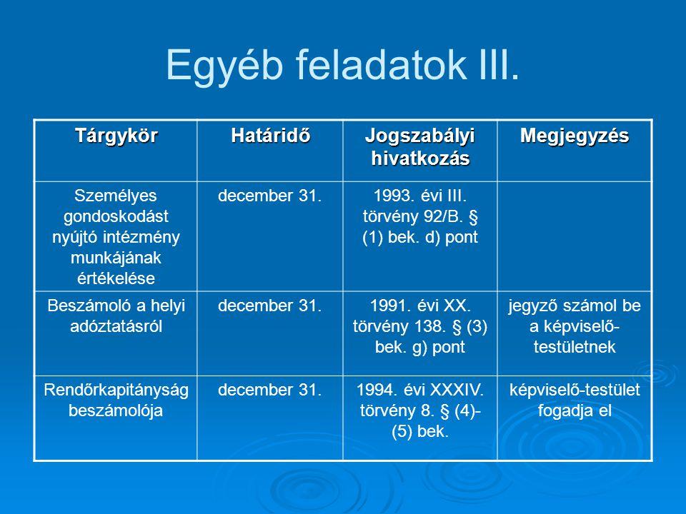 Egyéb feladatok III. TárgykörHatáridő Jogszabályi hivatkozás Megjegyzés Személyes gondoskodást nyújtó intézmény munkájának értékelése december 31.1993