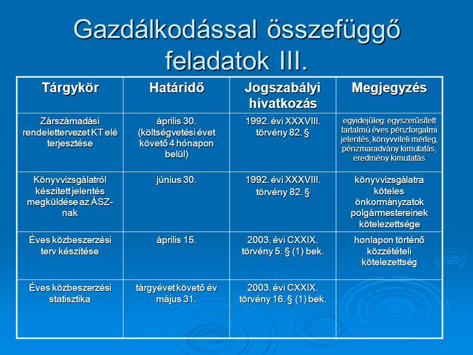 Gazdálkodással összefüggő feladatok III. TárgykörHatáridő Jogszabályi hivatkozás Megjegyzés Zárszámadási rendelettervezet KT elé terjesztése április 3