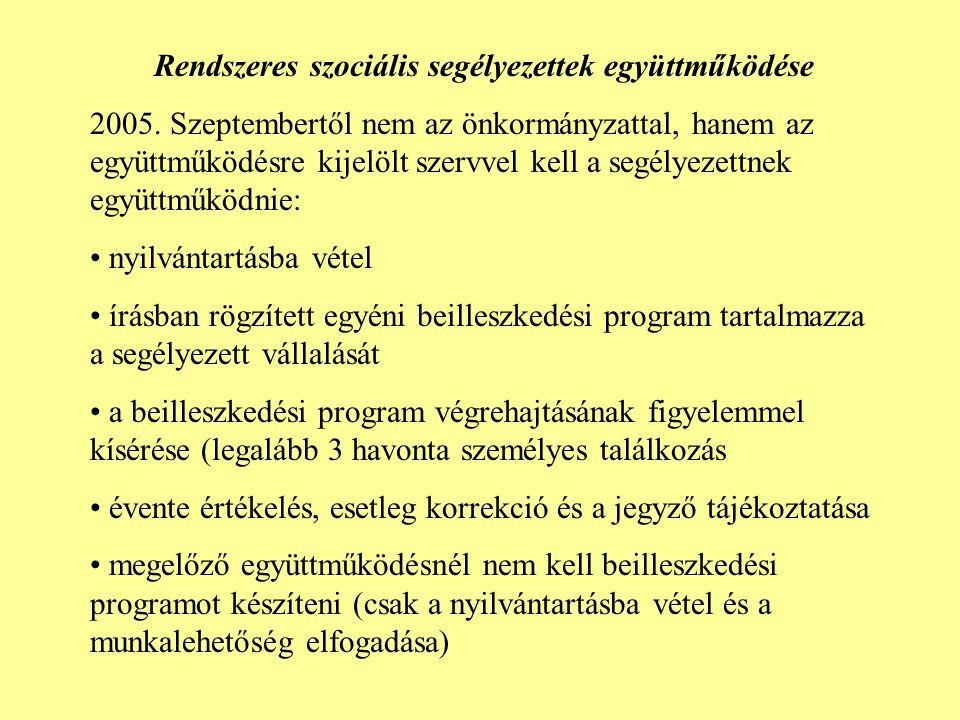 Rendszeres szociális segélyezettek együttműködése 2005. Szeptembertől nem az önkormányzattal, hanem az együttműködésre kijelölt szervvel kell a segély