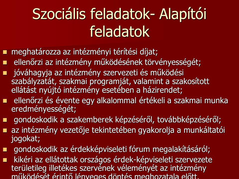 Szociális feladatok- Alapítói feladatok meghatározza az intézményi térítési díjat; meghatározza az intézményi térítési díjat; ellenőrzi az intézmény m