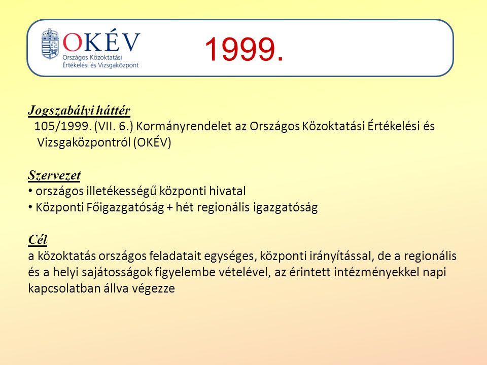 Jogszabályi háttér 105/1999. (VII. 6.) Kormányrendelet az Országos Közoktatási Értékelési és Vizsgaközpontról (OKÉV) Szervezet országos illetékességű