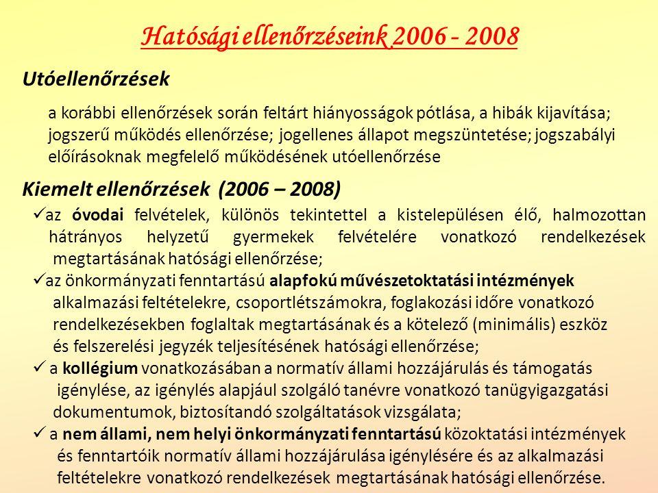 a korábbi ellenőrzések során feltárt hiányosságok pótlása, a hibák kijavítása; jogszerű működés ellenőrzése; jogellenes állapot megszüntetése; jogszabályi előírásoknak megfelelő működésének utóellenőrzése Hatósági ellenőrzéseink 2006 - 2008 Utóellenőrzések az óvodai felvételek, különös tekintettel a kistelepülésen élő, halmozottan hátrányos helyzetű gyermekek felvételére vonatkozó rendelkezések megtartásának hatósági ellenőrzése; az önkormányzati fenntartású alapfokú művészetoktatási intézmények alkalmazási feltételekre, csoportlétszámokra, foglakozási időre vonatkozó rendelkezésekben foglaltak megtartásának és a kötelező (minimális) eszköz és felszerelési jegyzék teljesítésének hatósági ellenőrzése; a kollégium vonatkozásában a normatív állami hozzájárulás és támogatás igénylése, az igénylés alapjául szolgáló tanévre vonatkozó tanügyigazgatási dokumentumok, biztosítandó szolgáltatások vizsgálata; a nem állami, nem helyi önkormányzati fenntartású közoktatási intézmények és fenntartóik normatív állami hozzájárulása igénylésére és az alkalmazási feltételekre vonatkozó rendelkezések megtartásának hatósági ellenőrzése.