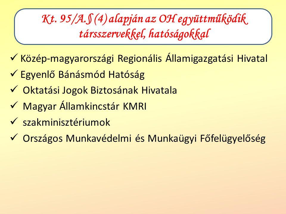 Közép-magyarországi Regionális Államigazgatási Hivatal Egyenlő Bánásmód Hatóság Oktatási Jogok Biztosának Hivatala Magyar Államkincstár KMRI szakminis