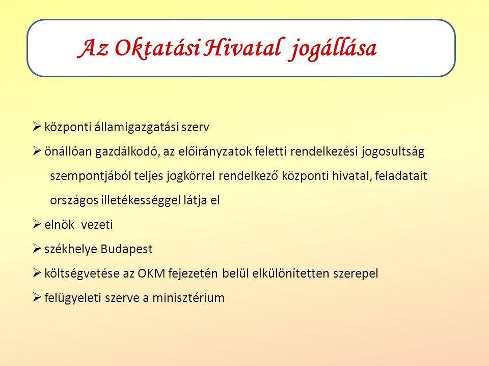 Az Oktatási Hivatal jogállása  központi államigazgatási szerv  önállóan gazdálkodó, az előirányzatok feletti rendelkezési jogosultság szempontjából teljes jogkörrel rendelkező központi hivatal, feladatait országos illetékességgel látja el  elnök vezeti  székhelye Budapest  költségvetése az OKM fejezetén belül elkülönítetten szerepel  felügyeleti szerve a minisztérium