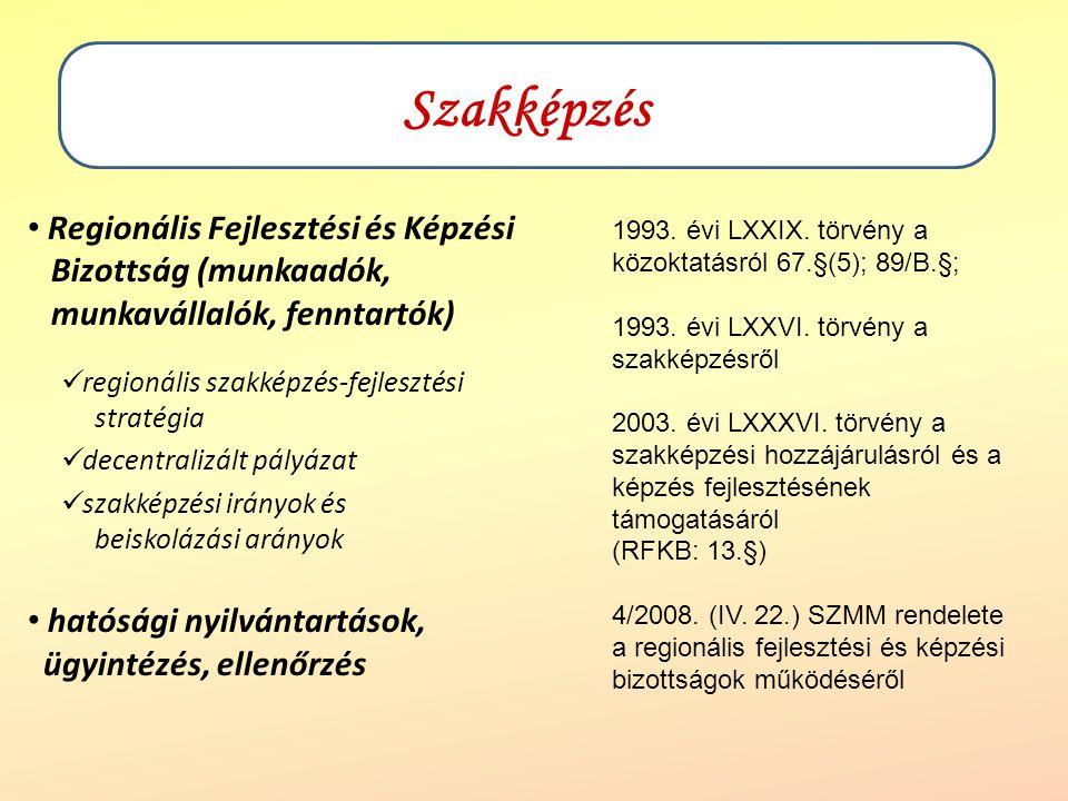 Regionális Fejlesztési és Képzési Bizottság (munkaadók, munkavállalók, fenntartók) hatósági nyilvántartások, ügyintézés, ellenőrzés 1993. évi LXXIX. t