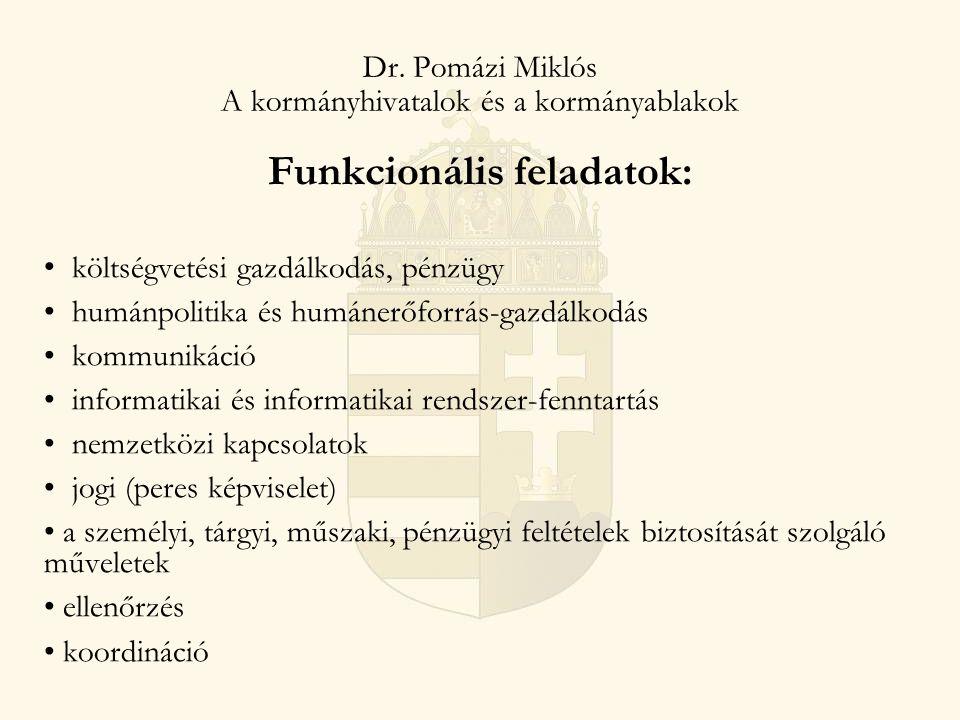 Dr.Pomázi Miklós A kormányhivatalok és a kormányablakok Kormányablakok 2011.