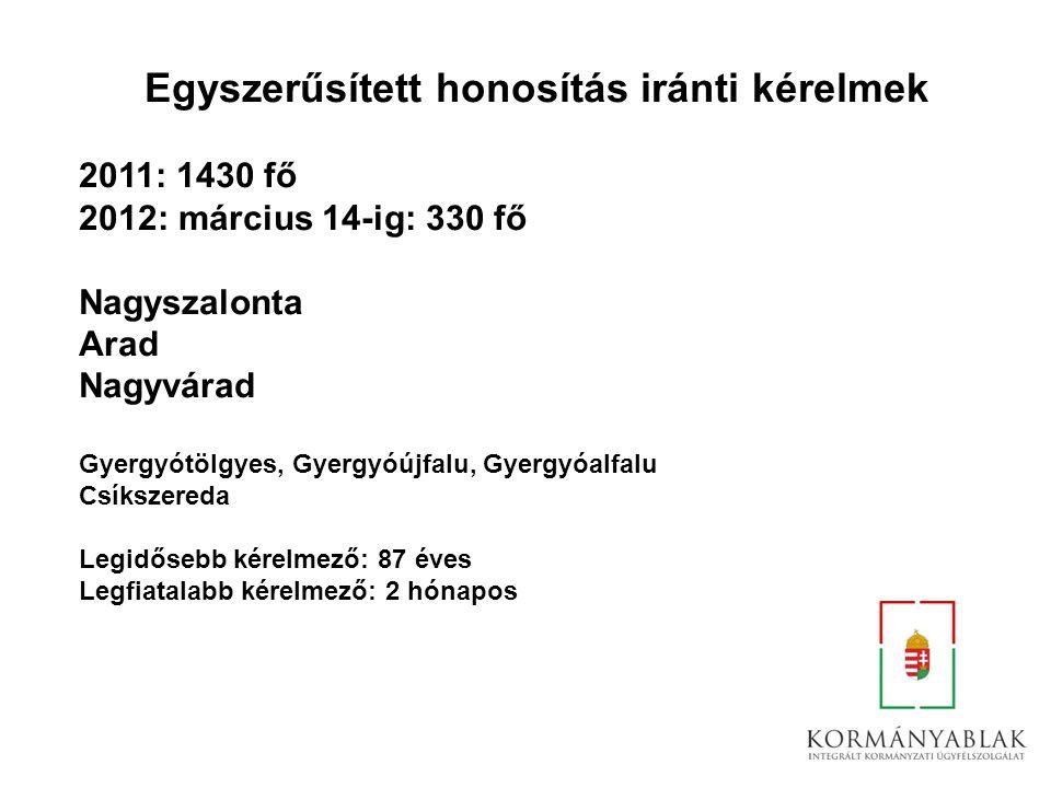 Egyszerűsített honosítás iránti kérelmek 2011: 1430 fő 2012: március 14-ig: 330 fő Nagyszalonta Arad Nagyvárad Gyergyótölgyes, Gyergyóújfalu, Gyergyóa