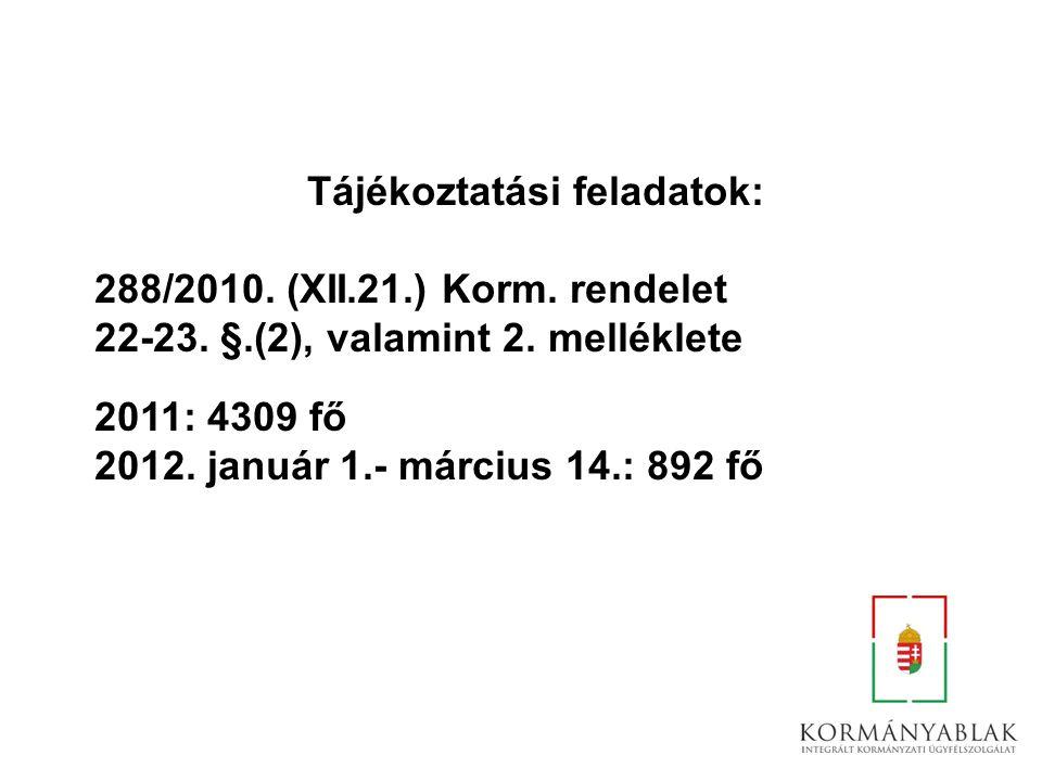 Tájékoztatási feladatok: 288/2010. (XII.21.) Korm. rendelet 22-23. §.(2), valamint 2. melléklete 2011: 4309 fő 2012. január 1.- március 14.: 892 fő