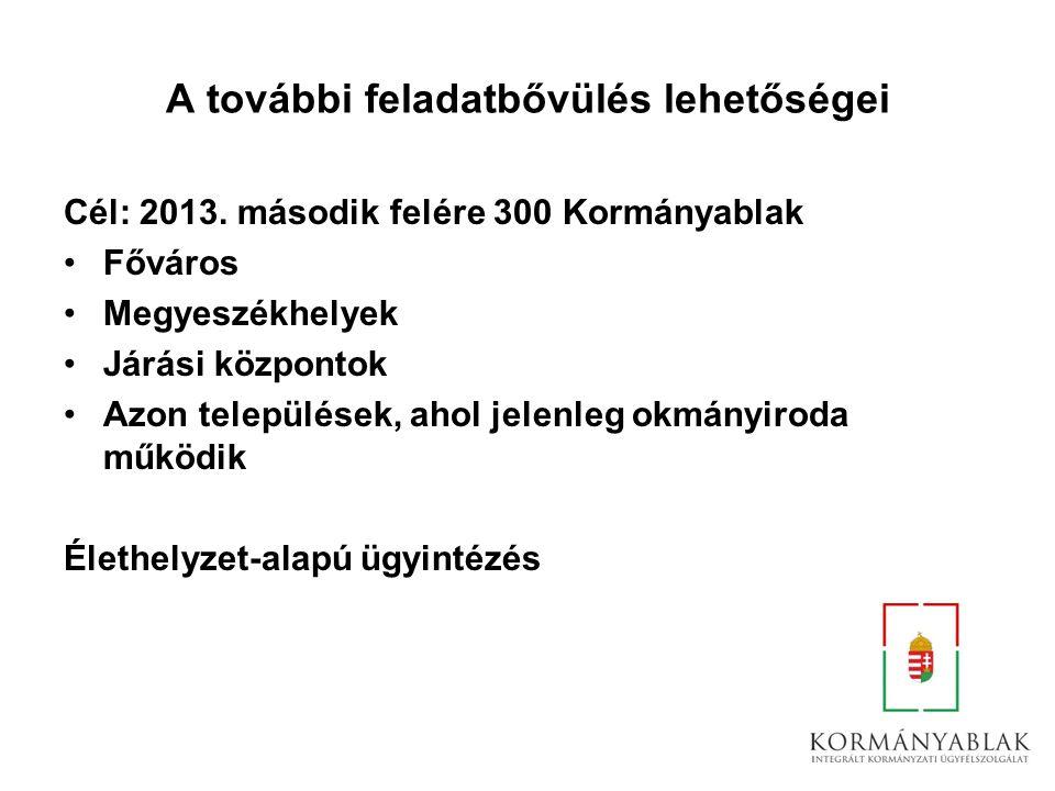 A további feladatbővülés lehetőségei Cél: 2013. második felére 300 Kormányablak Főváros Megyeszékhelyek Járási központok Azon települések, ahol jelenl