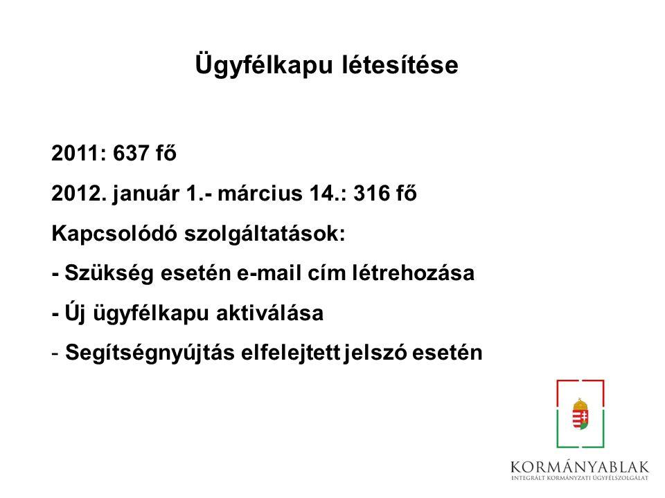 Ügyfélkapu létesítése 2011: 637 fő 2012. január 1.- március 14.: 316 fő Kapcsolódó szolgáltatások: - Szükség esetén e-mail cím létrehozása - Új ügyfél