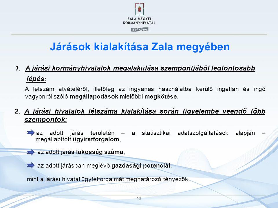 Járások kialakítása Zala megyében 1.A járási kormányhivatalok megalakulása szempontjából legfontosabb lépés: A létszám átvételéről, illetőleg az ingye