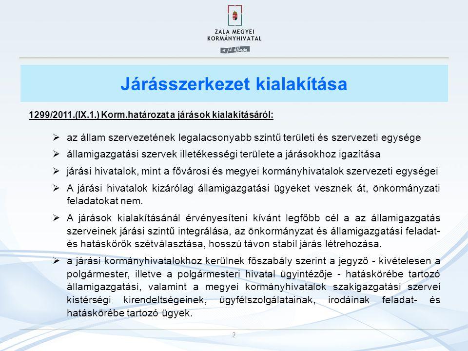 Járásszerkezet kialakítása 1299/2011.(IX.1.) Korm.határozat a járások kialakításáról:  az állam szervezetének legalacsonyabb szintű területi és szerv