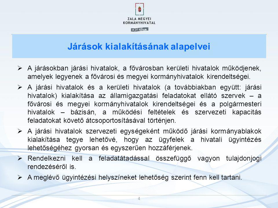 J Járások Zala megyében Terület: 3.784,4 km 2 Népesség: 290.762 fő Járások száma: 6 Települések száma: 258 (A pontos beosztást a 218/2012.(VIII.13.) Korm.rendelet tartalmazza) 5