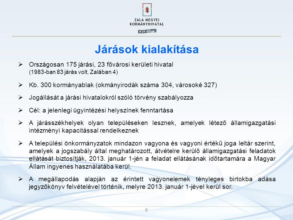 Járások kialakítása Járási hivatalok felépítése:  Hivatalvezető: felsőfokú végzettség, 5 év közigazgatási gyakorlat.