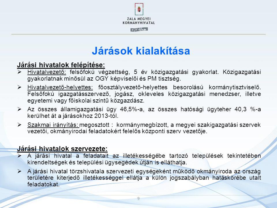 Járások kialakítása Járási hivatalok felépítése:  Hivatalvezető: felsőfokú végzettség, 5 év közigazgatási gyakorlat. Közigazgatási gyakorlatnak minős