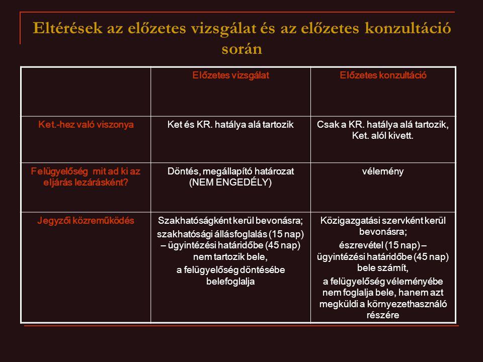 Eltérések az előzetes vizsgálat és az előzetes konzultáció során Előzetes vizsgálatElőzetes konzultáció Ket.-hez való viszonyaKet és KR.