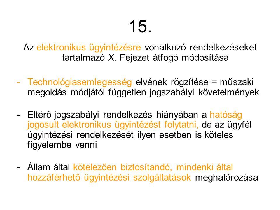 15.Az elektronikus ügyintézésre vonatkozó rendelkezéseket tartalmazó X.