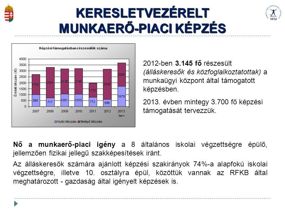 KERESLETVEZÉRELT MUNKAERŐ-PIACI KÉPZÉS 2012-ben 3.145 fő részesült (álláskeresők és közfoglalkoztatottak) a munkaügyi központ által támogatott képzésb