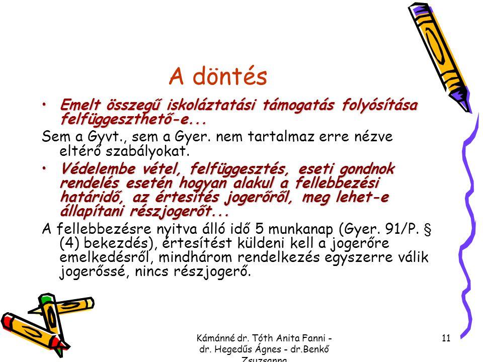 Kámánné dr.Tóth Anita Fanni - dr.