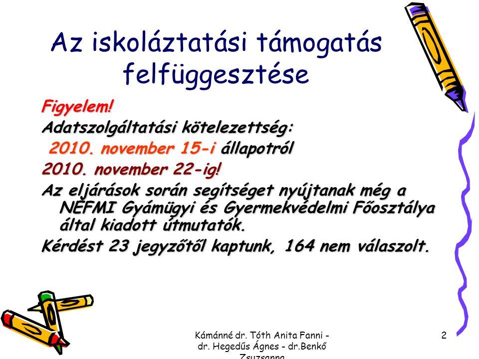 Kámánné dr.Tóth Anita Fanni - dr. Hegedűs Ágnes - dr.Benkő Zsuzsanna 3 Illetékesség Gyár.