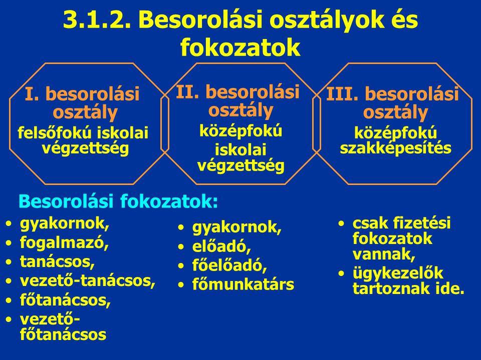 3.1.2. Besorolási osztályok és fokozatok I. besorolási osztály felsőfokú iskolai végzettség II.