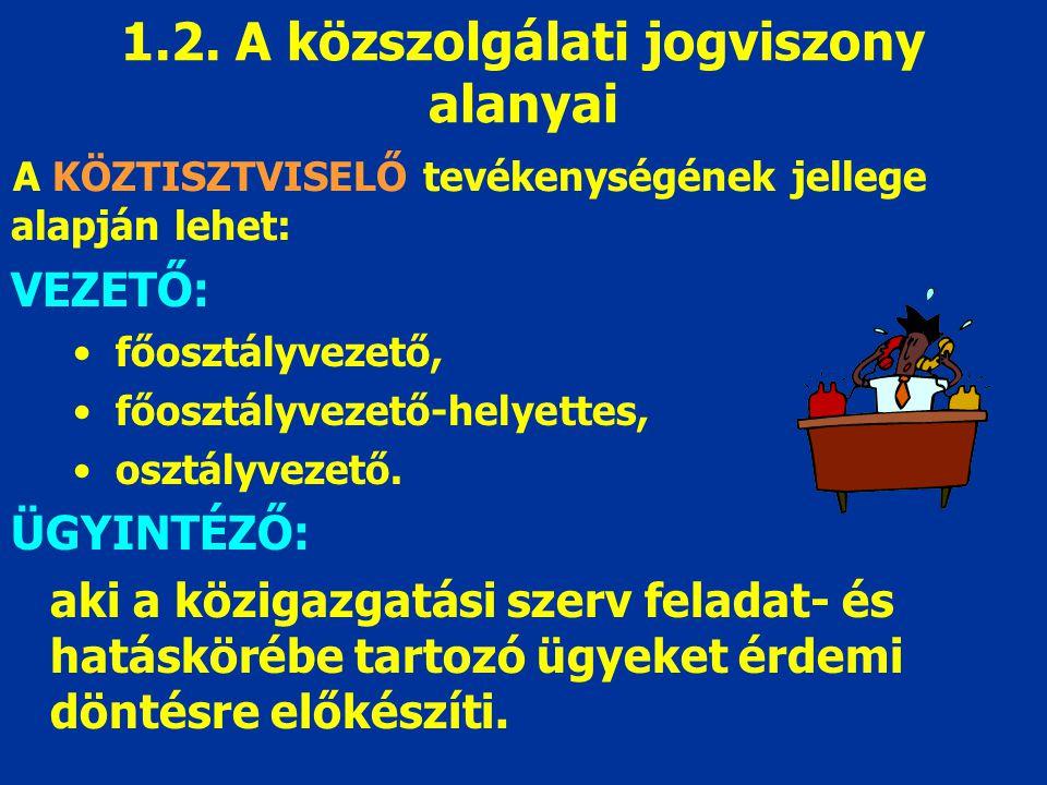 1.3.A köztisztviselő kinevezése A közhivatal viselése alkotmányos alapjog.