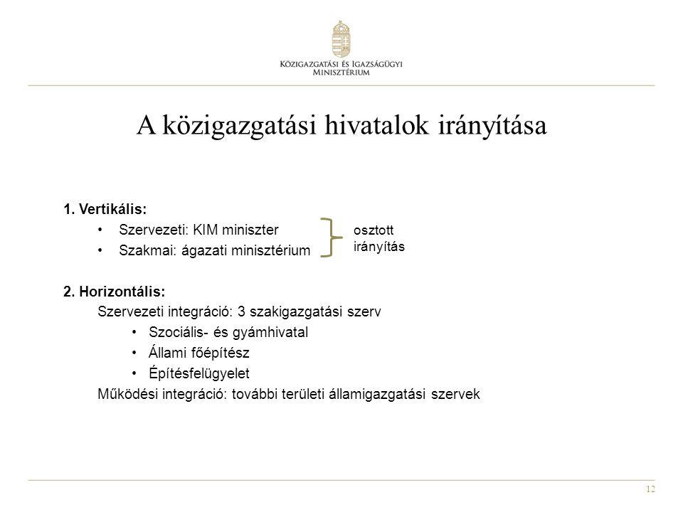 12 1. Vertikális: Szervezeti: KIM miniszter Szakmai: ágazati minisztérium 2. Horizontális: Szervezeti integráció: 3 szakigazgatási szerv Szociális- és