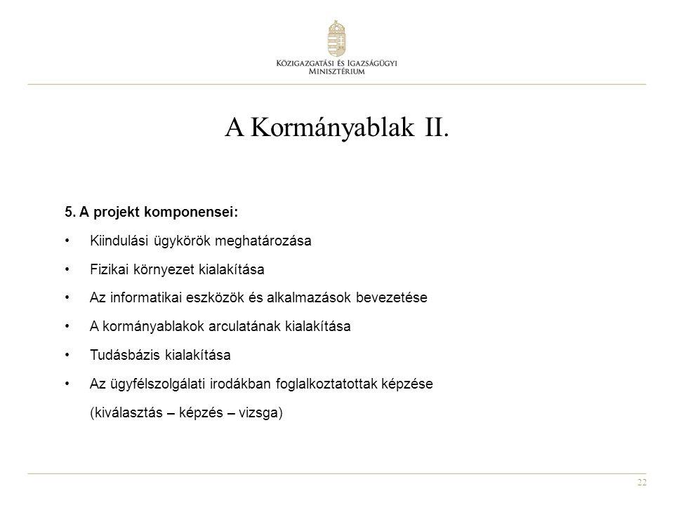 22 A Kormányablak II. 5. A projekt komponensei: Kiindulási ügykörök meghatározása Fizikai környezet kialakítása Az informatikai eszközök és alkalmazás