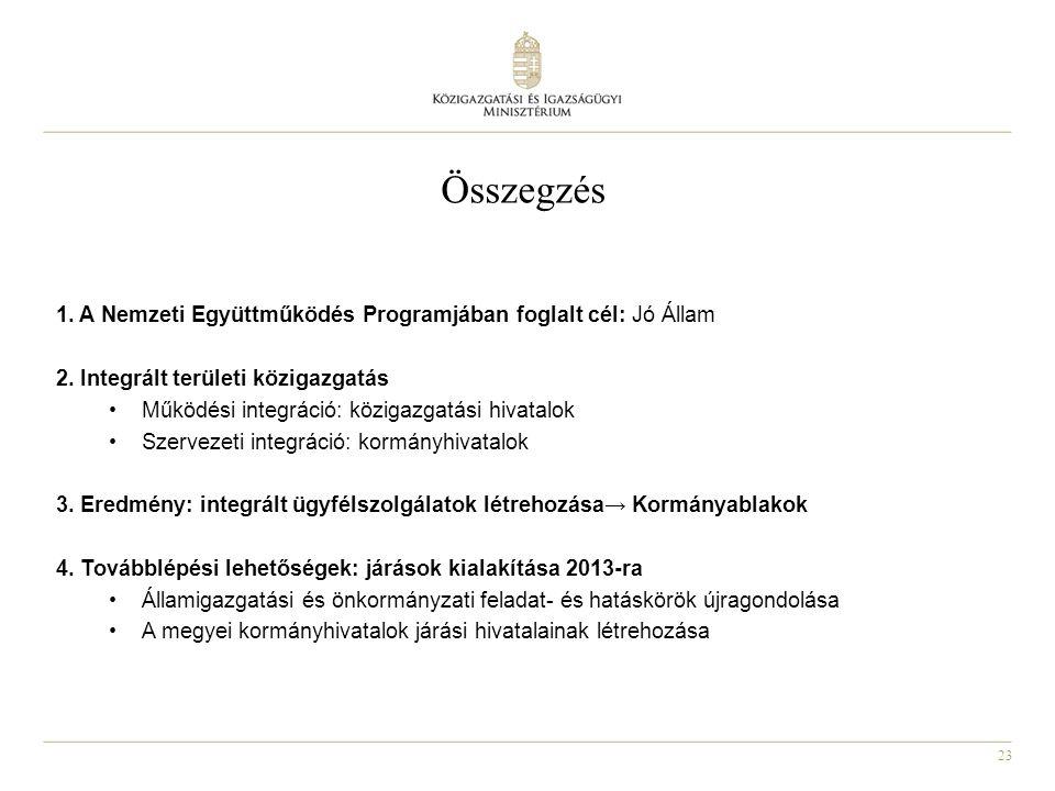 23 1. A Nemzeti Együttműködés Programjában foglalt cél: Jó Állam 2. Integrált területi közigazgatás Működési integráció: közigazgatási hivatalok Szerv