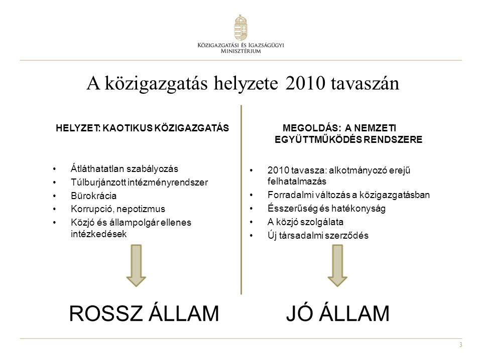 14 1.Helyi és kisebbségi önkormányzatok törvényességi ellenőrzése 2.