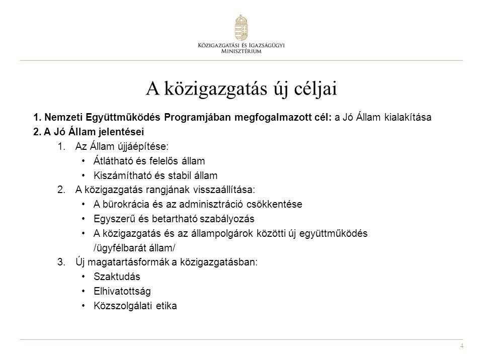 4 1. Nemzeti Együttműködés Programjában megfogalmazott cél: a Jó Állam kialakítása 2. A Jó Állam jelentései 1.Az Állam újjáépítése: Átlátható és felel