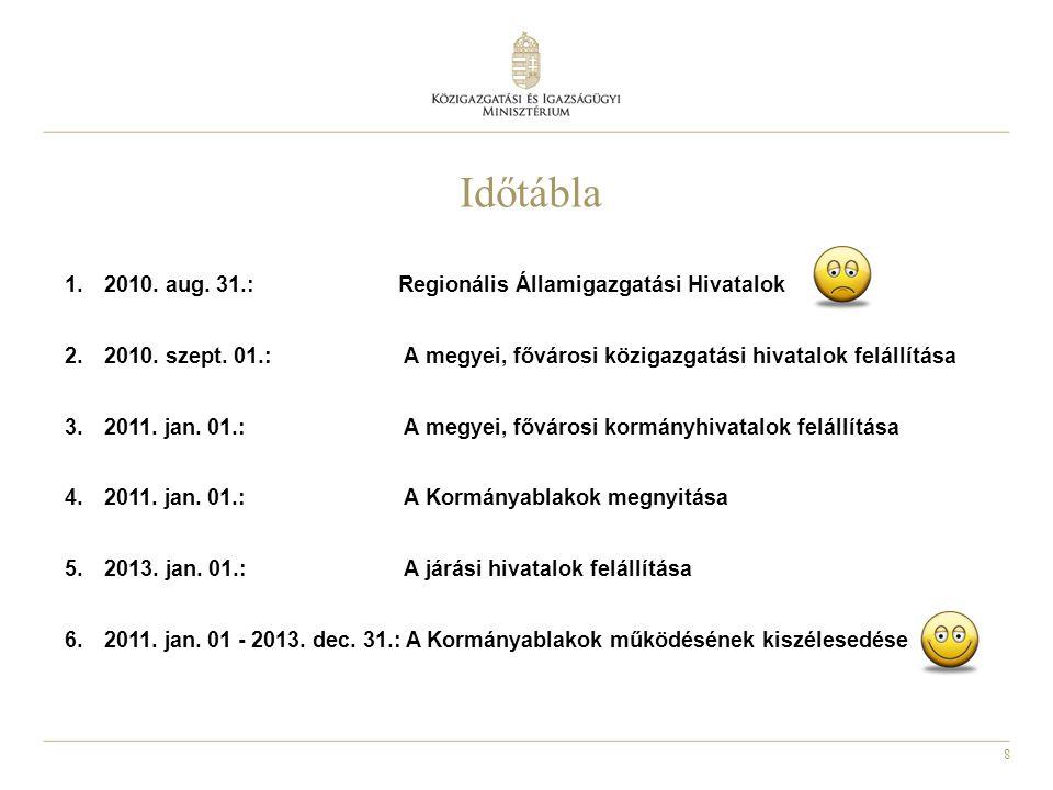 19 Szakigazgatási szerv jogállása 1.Korm.