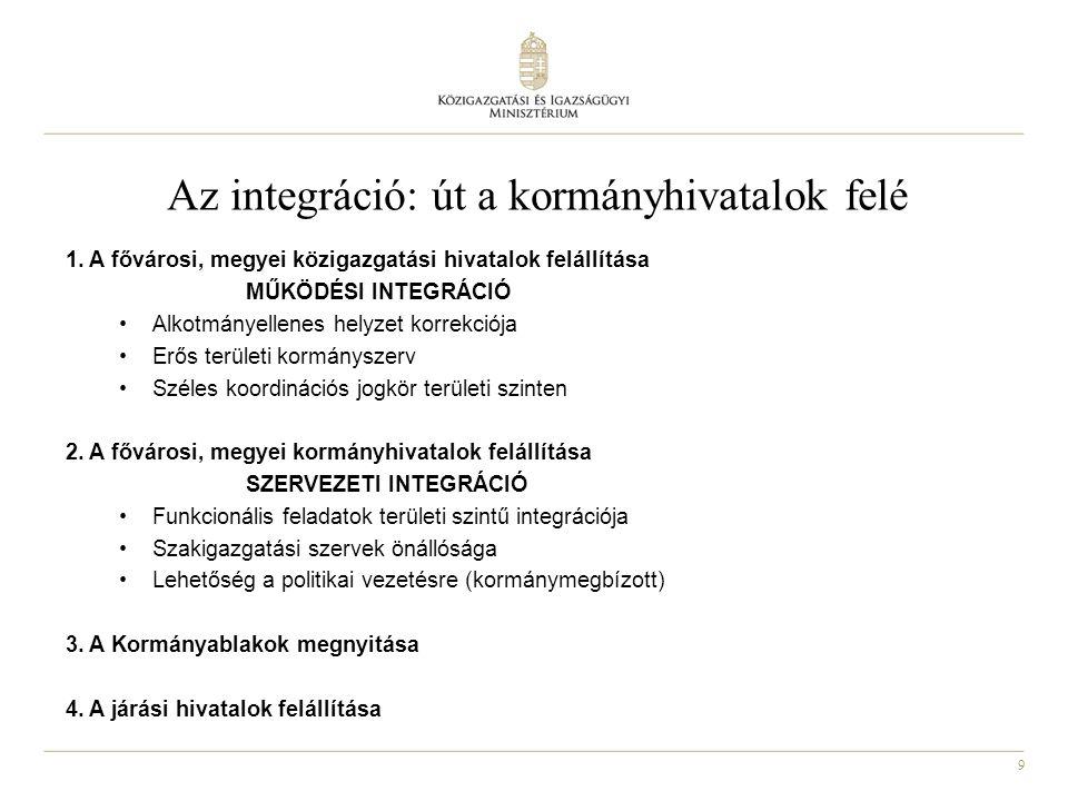 9 1. A fővárosi, megyei közigazgatási hivatalok felállítása MŰKÖDÉSI INTEGRÁCIÓ Alkotmányellenes helyzet korrekciója Erős területi kormányszerv Széles