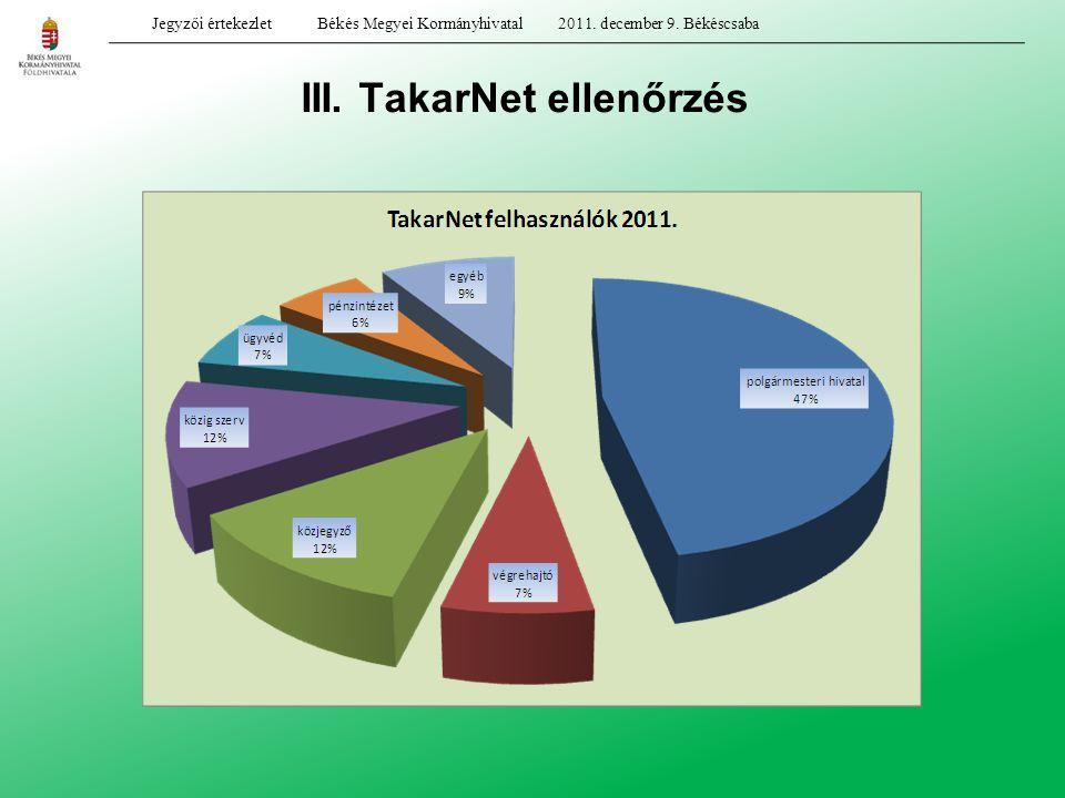 III. TakarNet ellenőrzés Jegyzői értekezlet Békés Megyei Kormányhivatal 2011. december 9. Békéscsaba