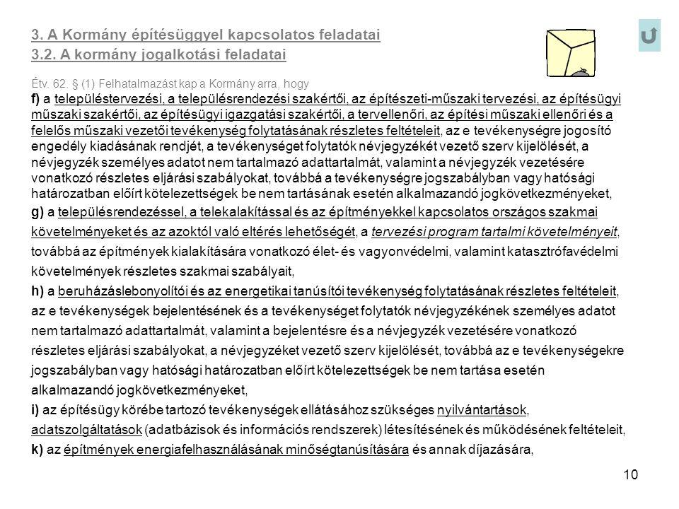 10 3. A Kormány építésüggyel kapcsolatos feladatai 3.2. A kormány jogalkotási feladatai Étv. 62. § (1) Felhatalmazást kap a Kormány arra, hogy f) a te