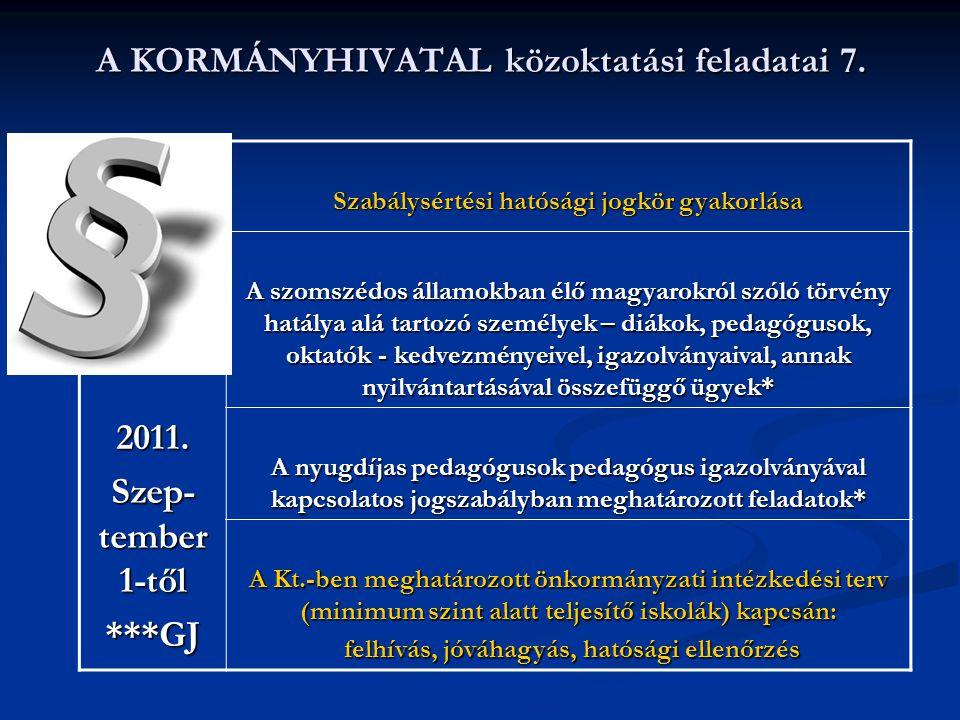 A KORMÁNYHIVATAL közoktatási feladatai 7. 2011. Szep- tember 1-től ***GJ Szabálysértési hatósági jogkör gyakorlása A szomszédos államokban élő magyaro