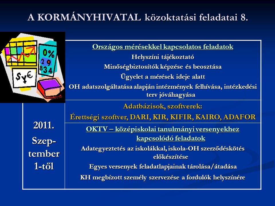 A KORMÁNYHIVATAL közoktatási feladatai 8. 2011. Szep- tember 1-től Országos mérésekkel kapcsolatos feladatok Helyszíni tájékoztató Minőségbiztosítók k