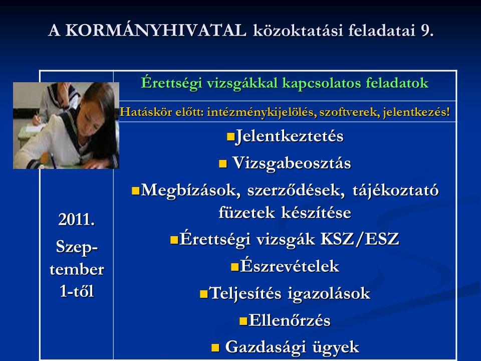 A KORMÁNYHIVATAL közoktatási feladatai 9. 2011. Szep- tember 1-től Érettségi vizsgákkal kapcsolatos feladatok Hatáskör előtt: intézménykijelölés, szof