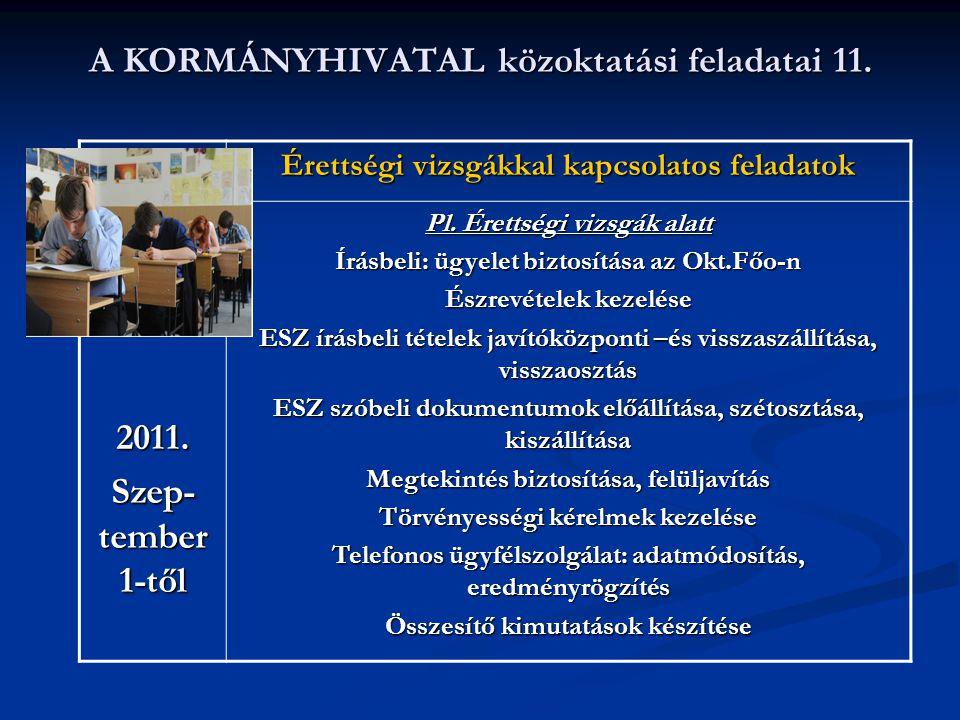 A KORMÁNYHIVATAL közoktatási feladatai 11. 2011. Szep- tember 1-től Érettségi vizsgákkal kapcsolatos feladatok Pl. Érettségi vizsgák alatt Írásbeli: ü