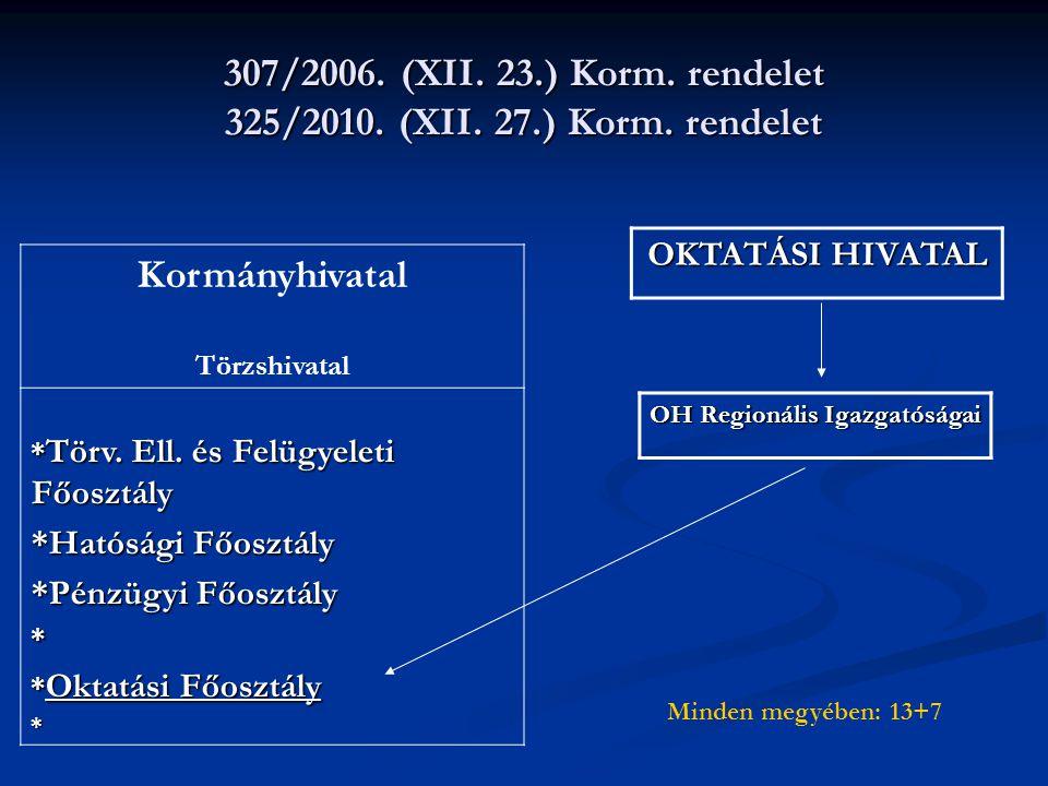 307/2006. (XII. 23.) Korm. rendelet 325/2010. (XII. 27.) Korm. rendelet OKTATÁSI HIVATAL OH Regionális Igazgatóságai Kormányhivatal Törzshivatal * Tör