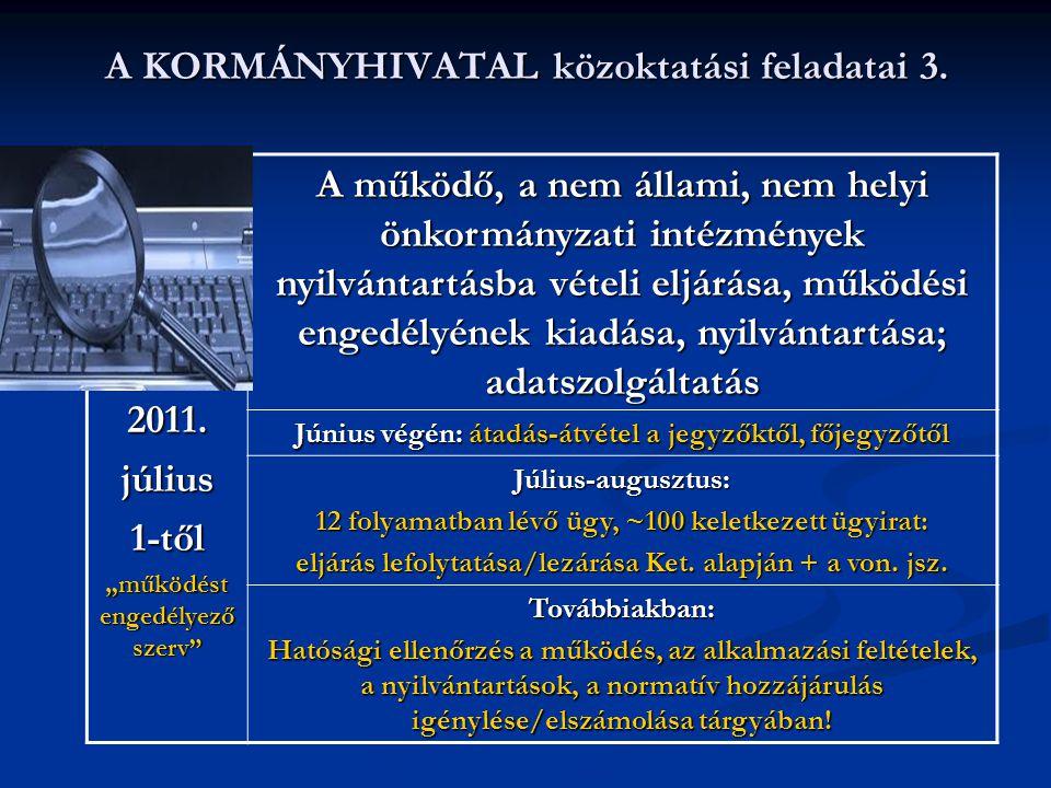 """A KORMÁNYHIVATAL közoktatási feladatai 3. 2011.július1-től """"működést engedélyező szerv"""" A működő, a nem állami, nem helyi önkormányzati intézmények ny"""