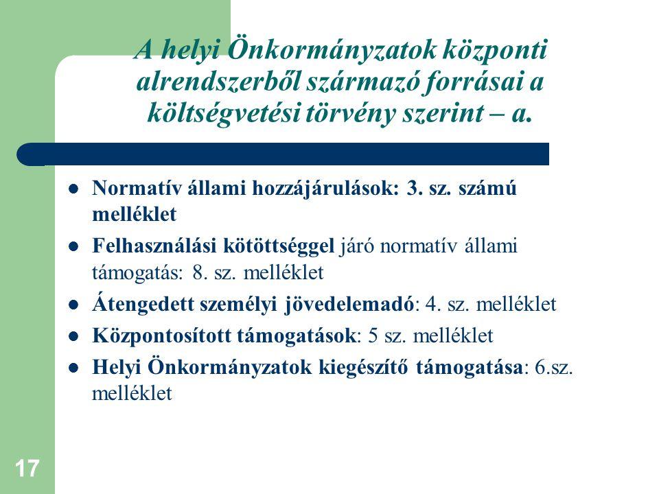 18 A helyi Önkormányzatok központi alrendszerből származó forrásai a költségvetési törvény szerint - b.
