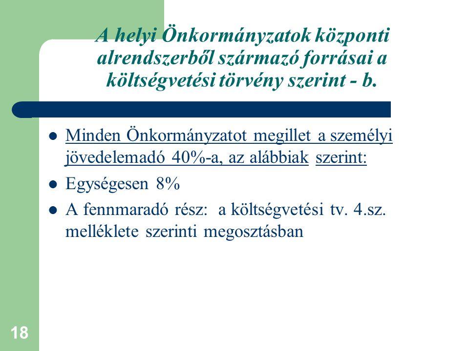 19 3.Egyeztetés – javaslatok, módosítások Polgármesteri hivatal ágazati irodáival (pl.