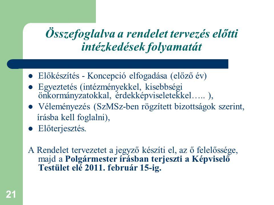 22 IV.rész - Tájékoztatás – Határidők Költségvetés beadása a MÁK felé: 2011.