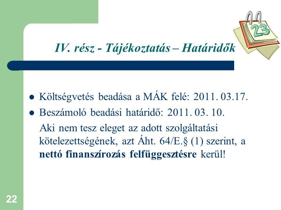 23 Tájékoztatás - Határidők Normatíva mutató felmérés, lemondás: - 2011.