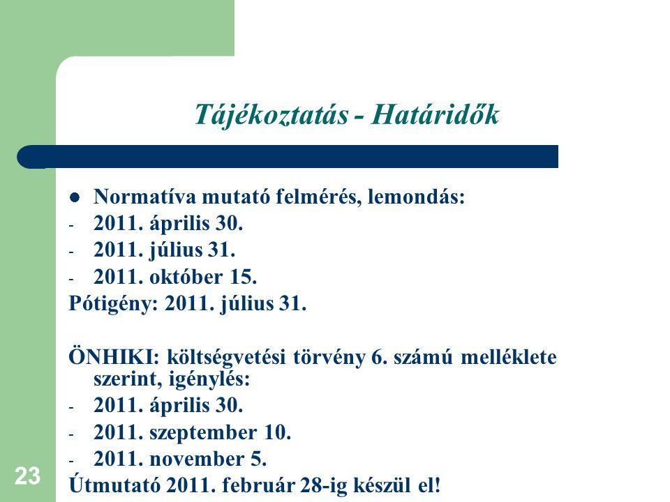 24 Aktuális Határidők 2011.január 20. Költségvetési jelentés 2011.