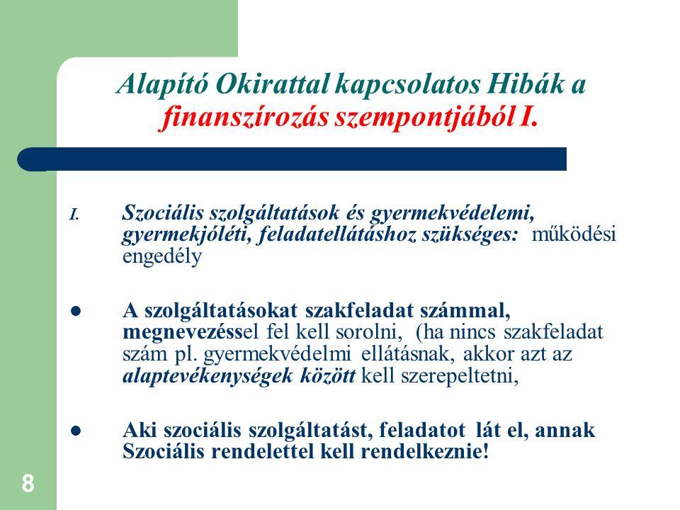 9 Alapító Okirattal kapcsolatos Hibák finanszírozás szempontjából -II.